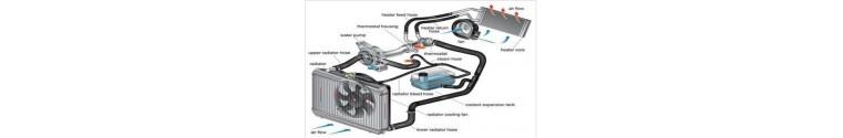 Enfriamiento Motor, Aire Acondicionado y Calefacción