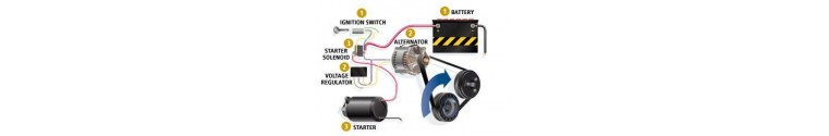Sistema Eléctrico y Componentes Eléctricos